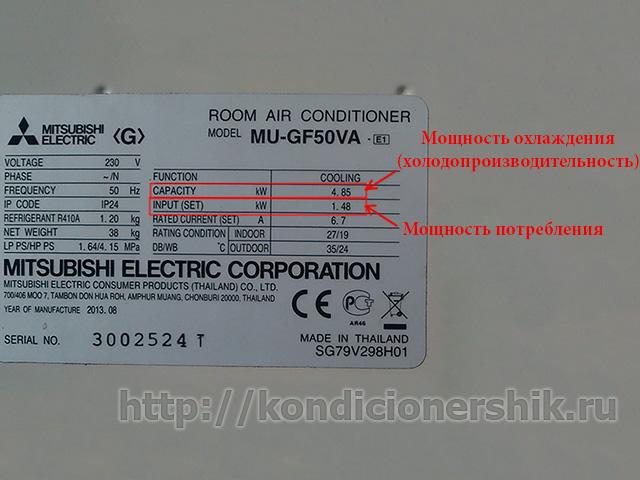 Сколько потребляет электричества сплит система