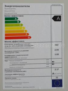 Табличка энергопоказателей