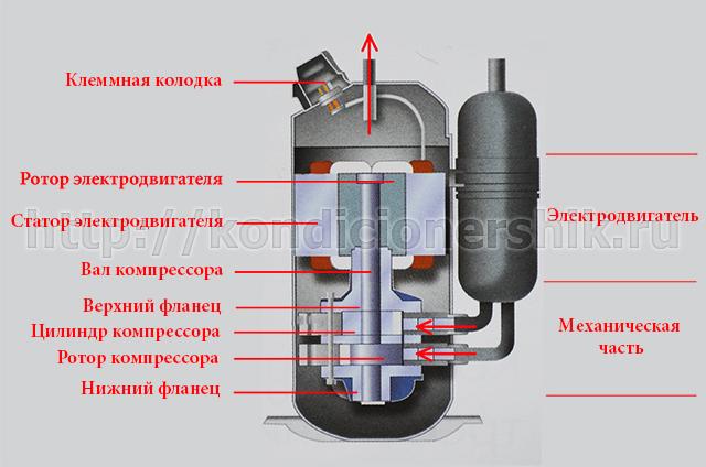 установка кондиционера в новороссийске цена