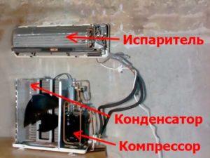 Основные детали инверторной сплит-системы