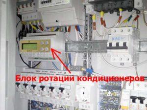 Установка кондиционера в серверной